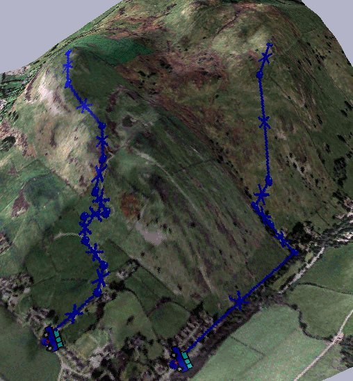 Hugill Fell3D