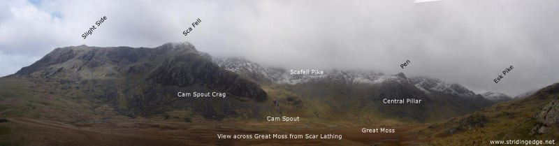 Upper Eskdale - Panorama3_annotated_small