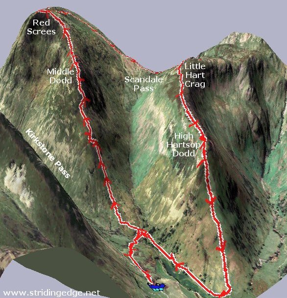 Red Screes 3D