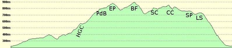 02 Elevation