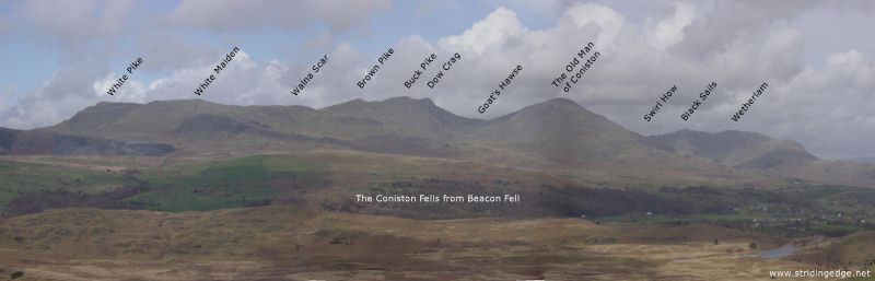 Beacon Fell - panorama8_annotated_small