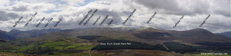 Great Mell Fell - Panorama2_small_annotated_1