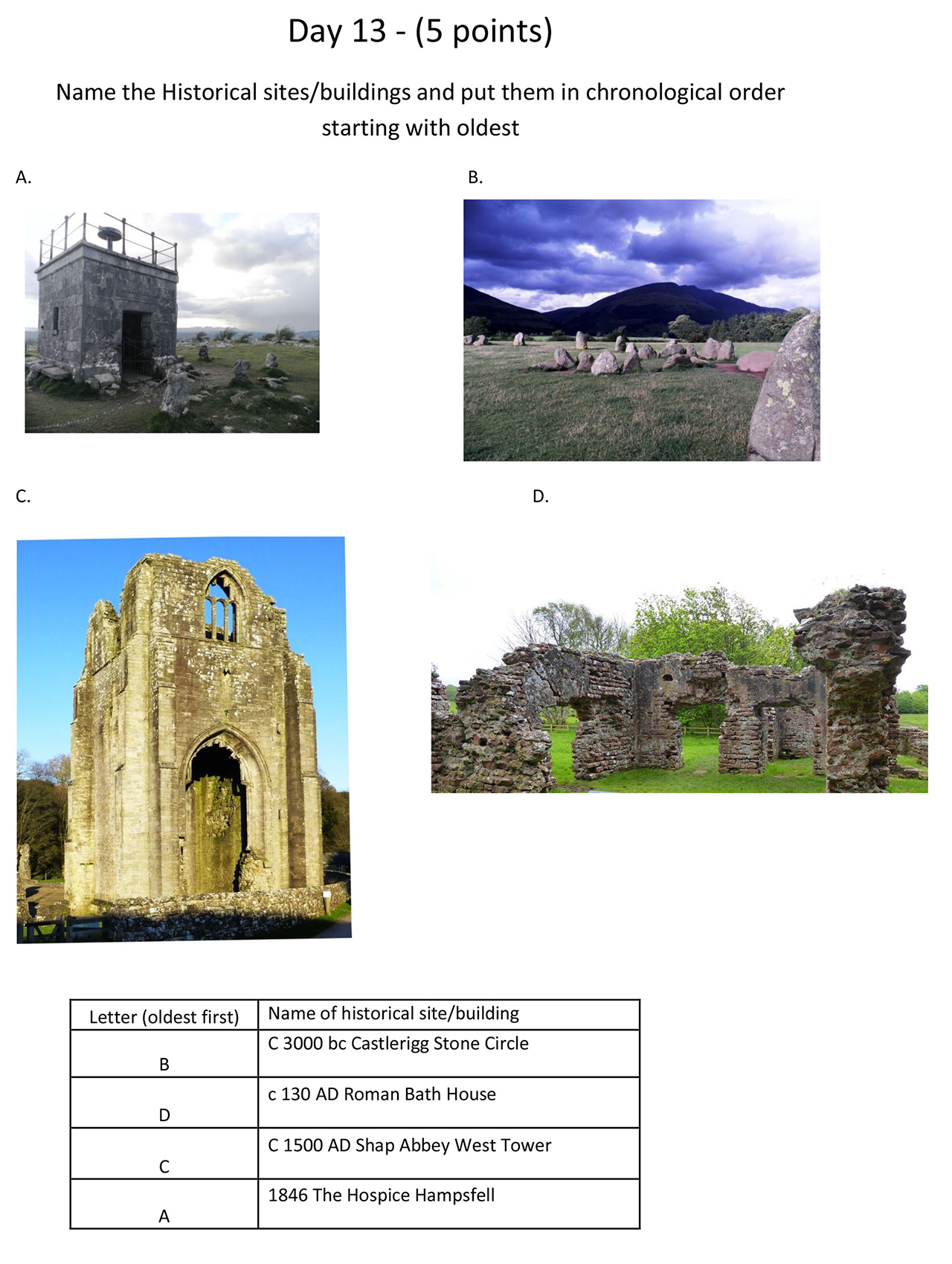 Day-13-Historical-dates-of-sites-buildings